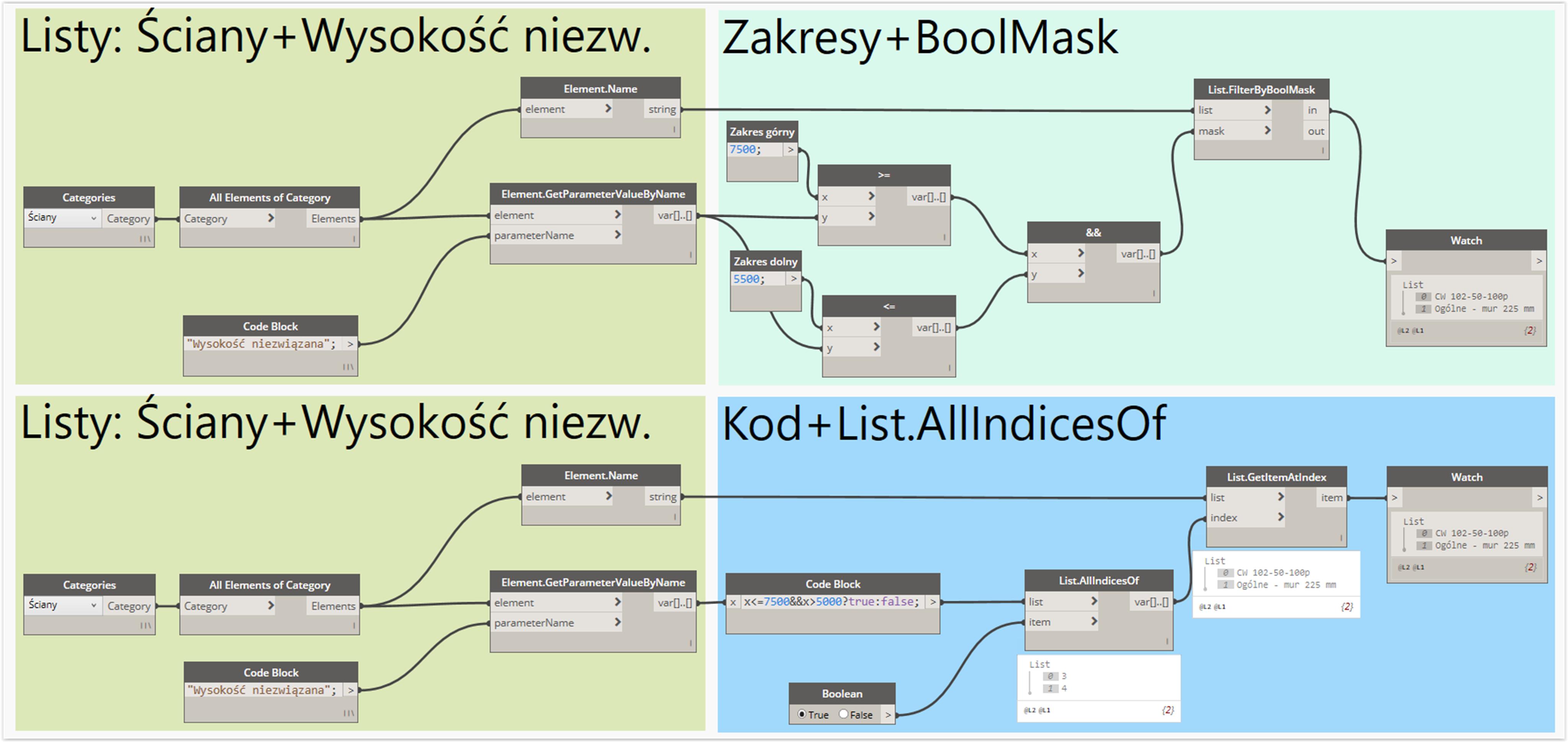 BoolMask_vs_DesignScript