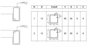 Numeracja strzemion. Identyczna geometria - różne miejsca łączenia, różne numery pozycji.