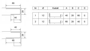 Numeracja prętów. Identyczna geometria - różne położenie, różne numery pozycji.